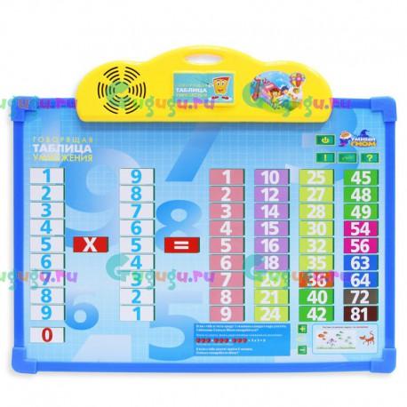 Детский интерактивный обучающий плакат: Таблица умножения и доска для рисования с магнитным фломастером
